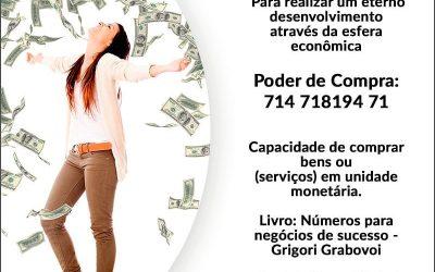 Grigori Grabovoi – Sequências de números: Poder de compra