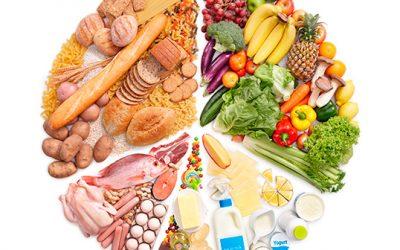 """Grigori Grabovoi – """"Concentrações Numéricas por Produto Alimentício"""""""