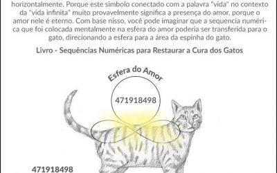 """Grigori Grabovoi – """"Sequências Numéricas para Restaurar a Cura dos Gatos"""""""